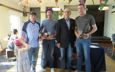 Skerries Regatta 2017 write-up and results